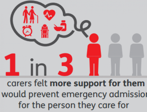 Carers and hospital services :  another excellent report from Carers UK