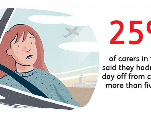 "One in four unpaid carers ""have not had a day off"" in five years"